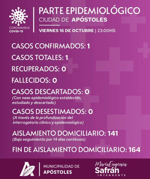 coronavirus apostoles