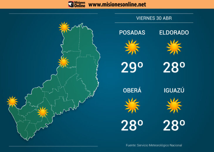 Pronóstico en Misiones: anticipan una jornada con «buen tiempo» en la provincia