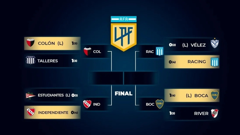 horarios de las semifinales