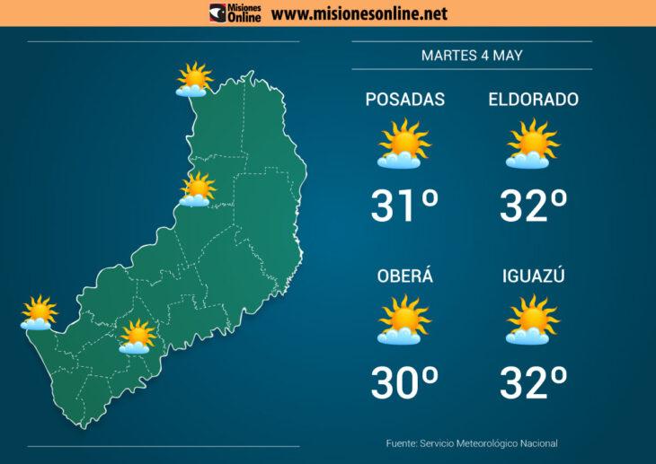 Pronóstico en Misiones: martes con aumento de nubosidad y probabilidad de lluvias débiles en el sur