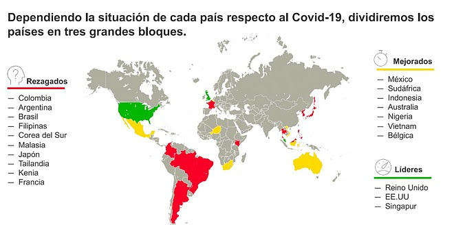 E-commerce: desafíos y oportunidades post COVID-19