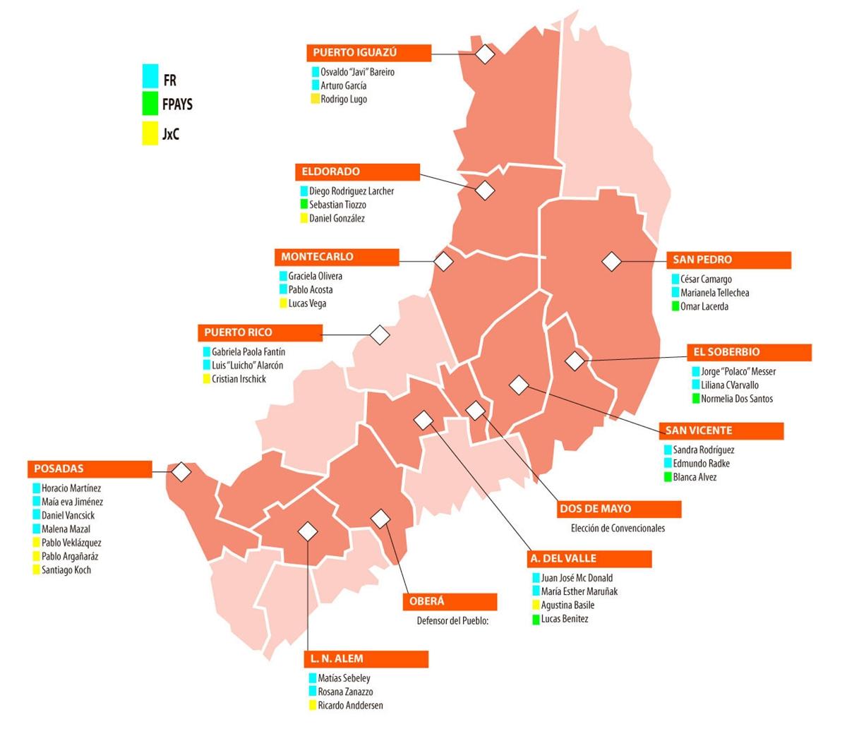 Elecciones en Misiones | La Renovación ganó en los diez municipios que eligieron concejales