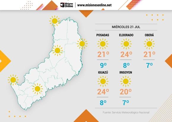 El tiempo en Misiones   Mitad de semana con cielo despejado y aumento de la temperatura