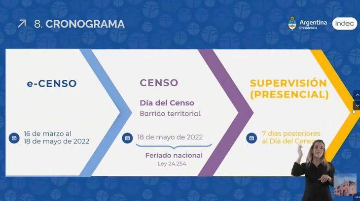 Censo 2022: se realizará el 18 de mayo y por primera vez podrá completarse online