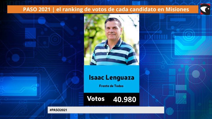 Isaac Lenguaza