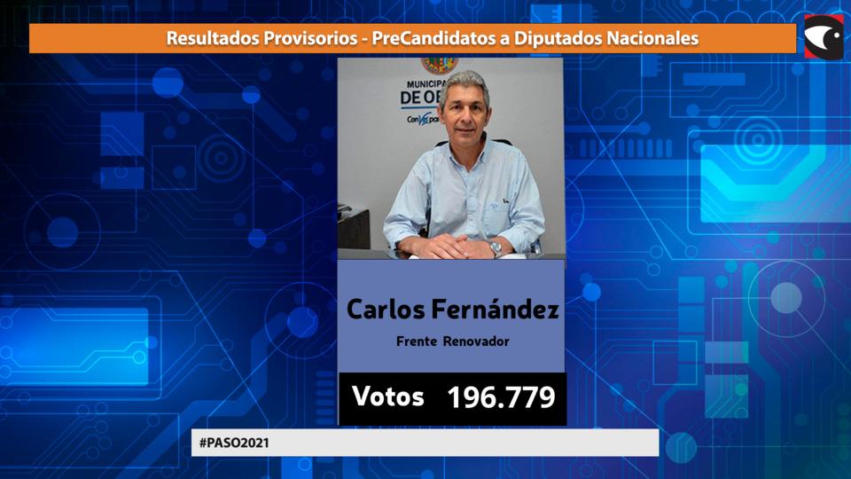 PASO 2021   Carlos Fernández del Frente Renovador fue el candidato más votado en Misiones, Arjol y Lenguaza se impusieron en sus internas