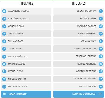 Liga Profesional   Talleres se enfrenta a Platense, Arsenal recibe a Colón, Central Córdoba visita a Atlético Tucumán y Boca se mide ante Defensa