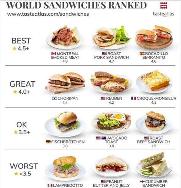 los mejores sándwiches del mundo