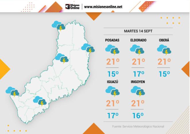 El tiempo en Misiones | Se espera un martes lluvioso y descenso de temperatura con una mínima de 14ºC