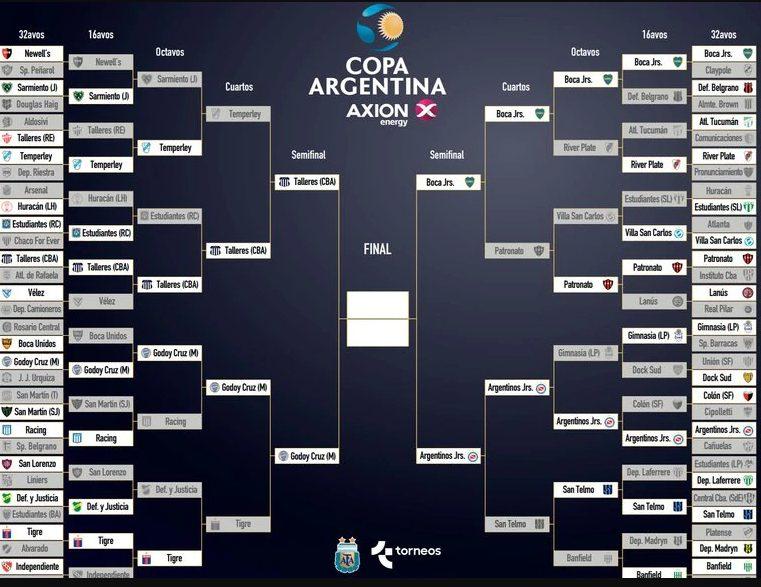copa argentina